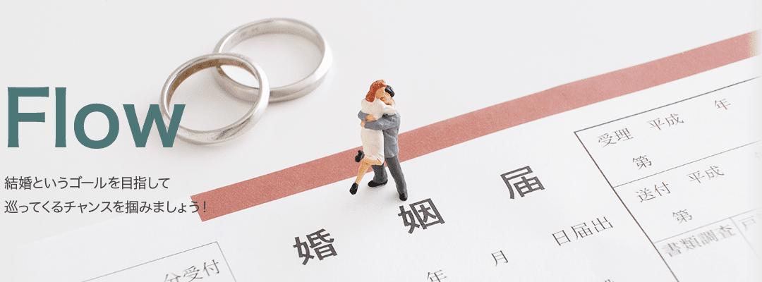 Flow:結婚というゴールを目指して巡ってくるチャンスを掴みましょう!